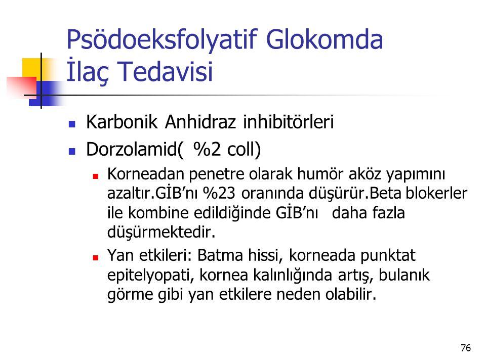 Psödoeksfolyatif Glokomda İlaç Tedavisi  Karbonik Anhidraz inhibitörleri  Dorzolamid( %2 coll)  Korneadan penetre olarak humör aköz yapımını azaltı