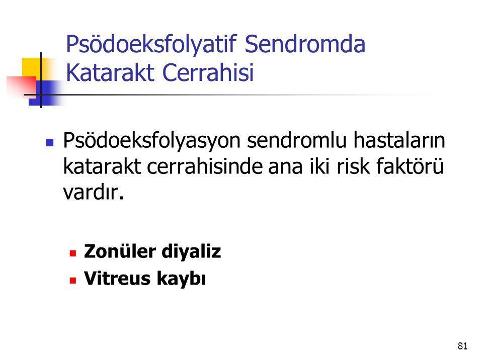 Psödoeksfolyatif Sendromda Katarakt Cerrahisi  Psödoeksfolyasyon sendromlu hastaların katarakt cerrahisinde ana iki risk faktörü vardır.  Zonüler di
