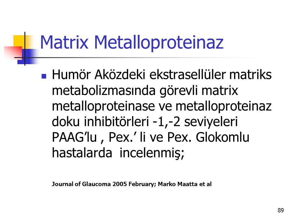 Matrix Metalloproteinaz  Humör Aközdeki ekstrasellüler matriks metabolizmasında görevli matrix metalloproteinase ve metalloproteinaz doku inhibitörle