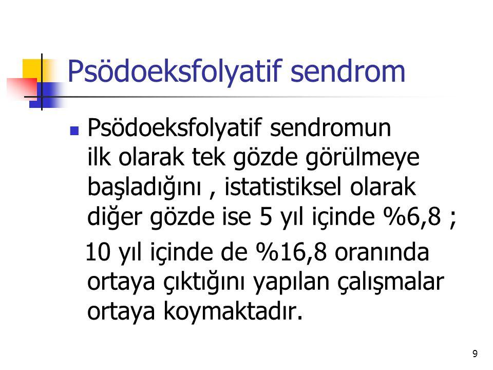 Psödoeksfolyatif sendrom  Psödoeksfolyatif sendromun ilk olarak tek gözde görülmeye başladığını, istatistiksel olarak diğer gözde ise 5 yıl içinde %6