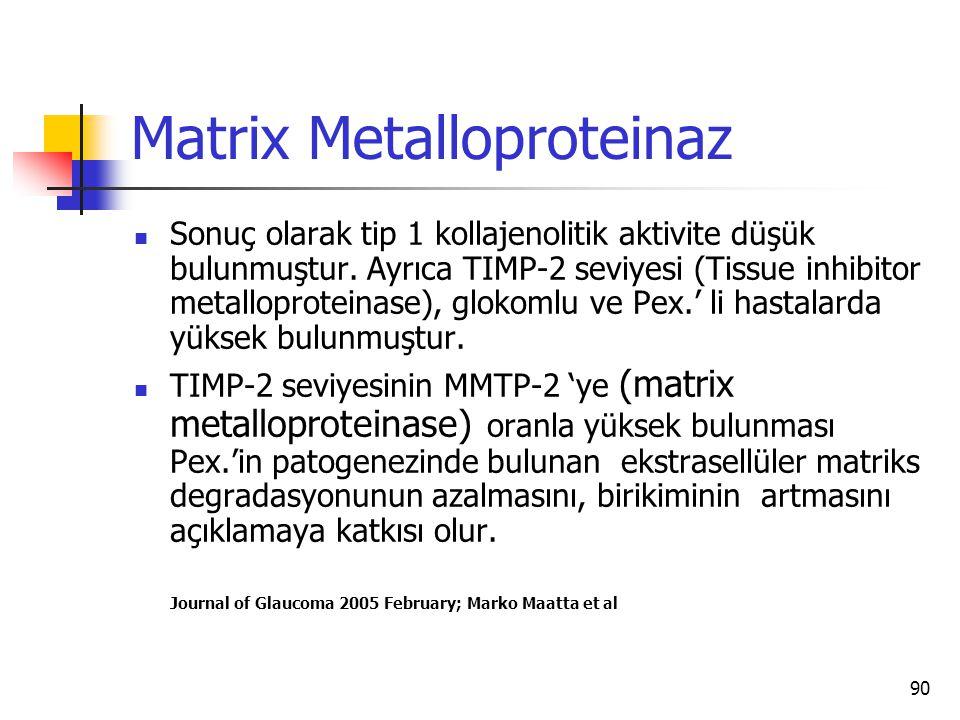 Matrix Metalloproteinaz  Sonuç olarak tip 1 kollajenolitik aktivite düşük bulunmuştur. Ayrıca TIMP-2 seviyesi (Tissue inhibitor metalloproteinase), g