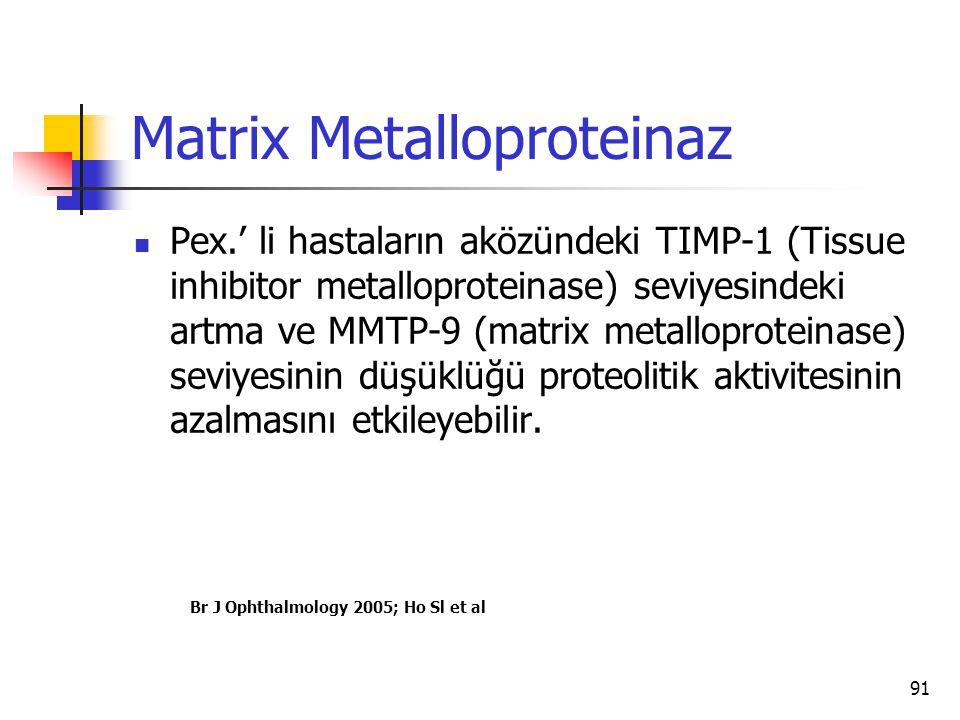 Matrix Metalloproteinaz  Pex.' li hastaların aközündeki TIMP-1 (Tissue inhibitor metalloproteinase) seviyesindeki artma ve MMTP-9 (matrix metalloprot