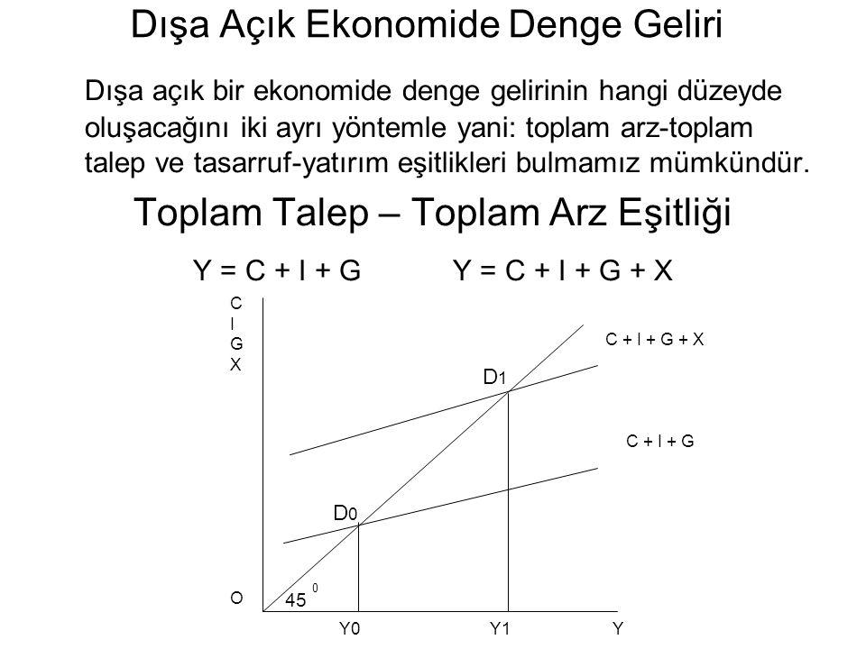 Dışa Açık Ekonomide Denge Geliri Dışa açık bir ekonomide denge gelirinin hangi düzeyde oluşacağını iki ayrı yöntemle yani: toplam arz-toplam talep ve
