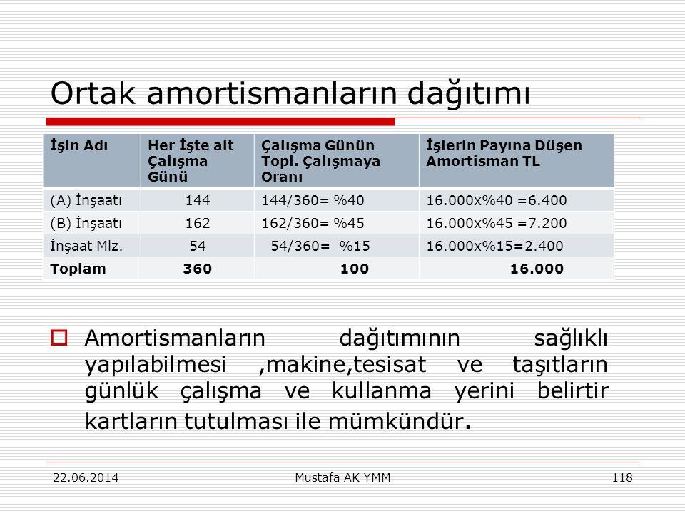 Ortak amortismanların dağıtımı  Amortismanların dağıtımının sağlıklı yapılabilmesi,makine,tesisat ve taşıtların günlük çalışma ve kullanma yerini bel