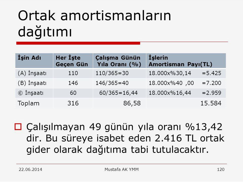 Ortak amortismanların dağıtımı İşin AdıHer İşte Geçen Gün Çalışma Günün Yıla Oranı (%) İşlerin Amortisman Payı(TL) (A) İnşaatı110110/365=3018.000x%30,