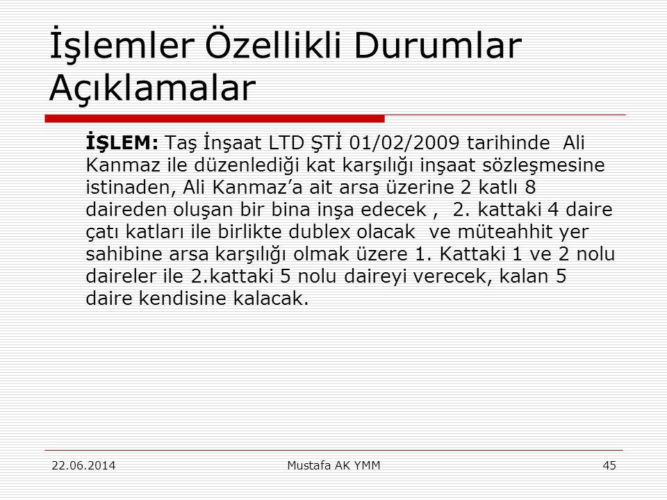 İşlemler Özellikli Durumlar Açıklamalar İŞLEM: Taş İnşaat LTD ŞTİ 01/02/2009 tarihinde Ali Kanmaz ile düzenlediği kat karşılığı inşaat sözleşmesine is