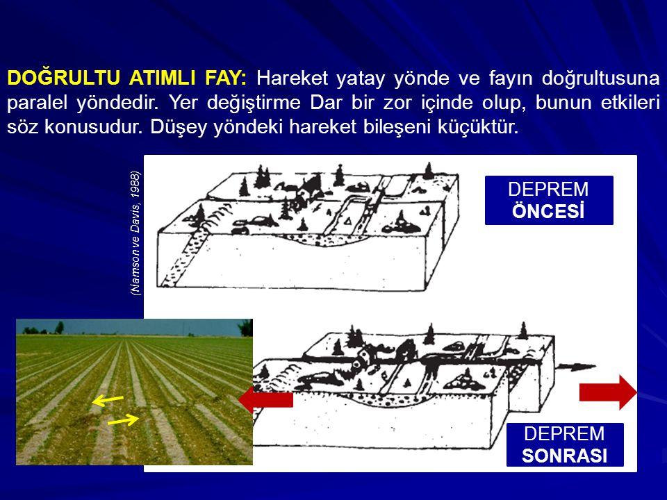DOĞRULTU ATIMLI FAY: Hareket yatay yönde ve fayın doğrultusuna paralel yöndedir.