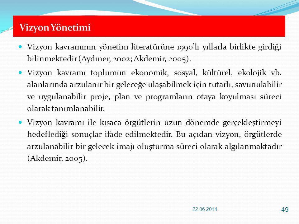  Vizyon kavramının yönetim literatürüne 1990'lı yıllarla birlikte girdiği bilinmektedir (Aydıner, 2002; Akdemir, 2005).  Vizyon kavramı toplumun eko