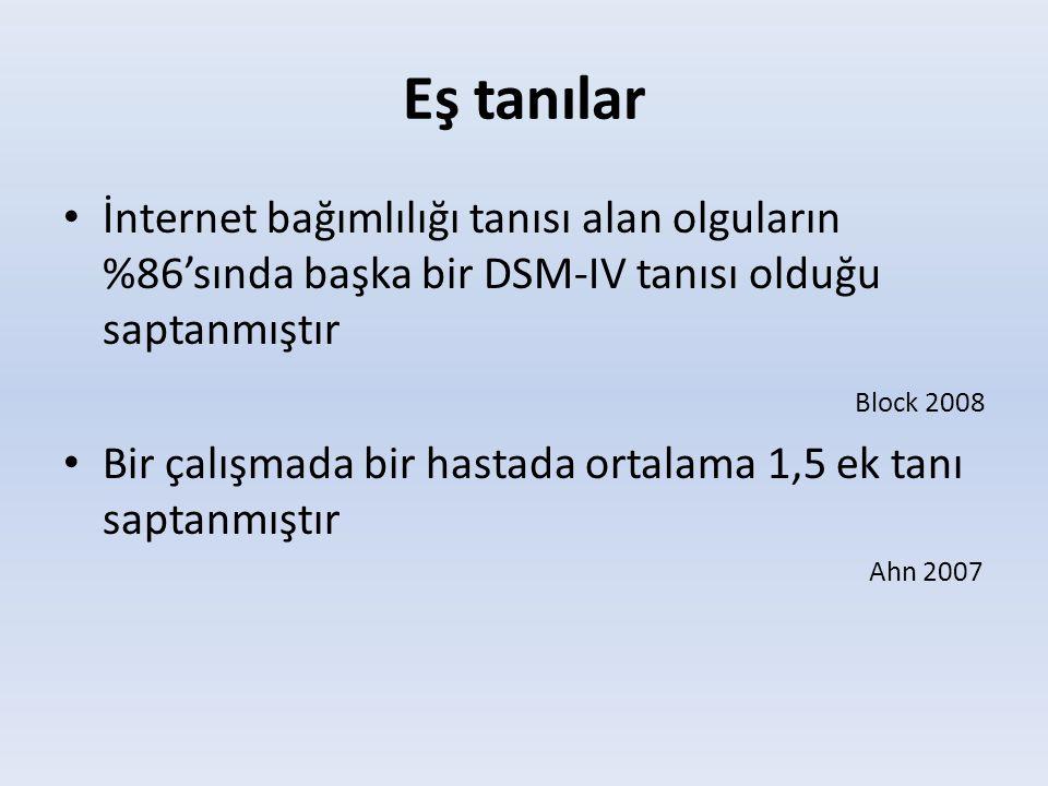 Eş tanılar • İnternet bağımlılığı tanısı alan olguların %86'sında başka bir DSM-IV tanısı olduğu saptanmıştır Block 2008 • Bir çalışmada bir hastada o