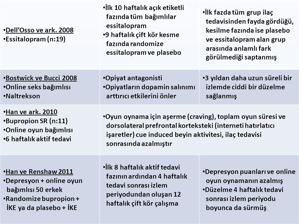 • Dell'Osso ve ark. 2008 • Essitalopram (n:19) • İlk 10 haftalık açık etiketli fazında tüm bağımlılar essitalopram • 9 haftalık çift kör kesme fazında