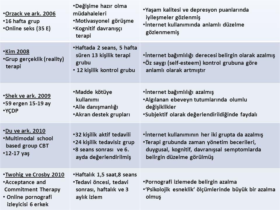 • Orzack ve ark. 2006 • 16 hafta grup • Online seks (35 E) • Değişime hazır olma müdahaleleri • Motivasyonel görüşme • Kognitif davranışçı terapi • Ya