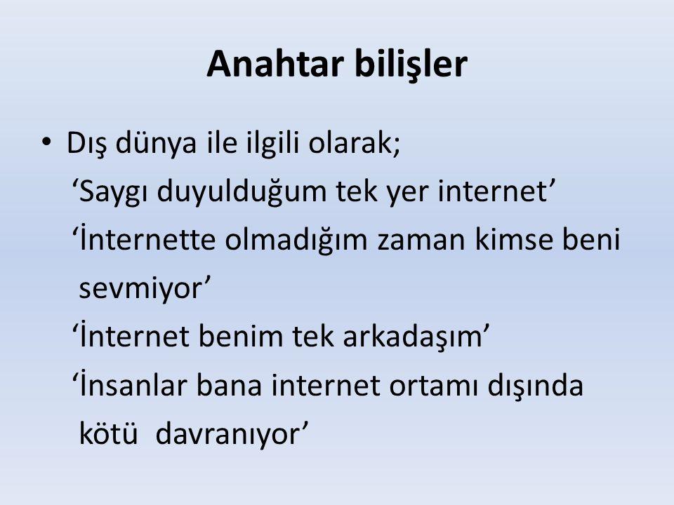 Anahtar bilişler • Dış dünya ile ilgili olarak; 'Saygı duyulduğum tek yer internet' 'İnternette olmadığım zaman kimse beni sevmiyor' 'İnternet benim t