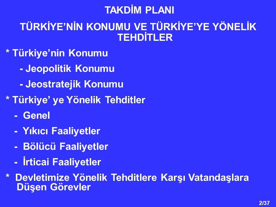 2/37 TAKDİM PLANI TÜRKİYE'NİN KONUMU VE TÜRKİYE'YE YÖNELİK TEHDİTLER * Türkiye'nin Konumu - Jeopolitik Konumu - Jeostratejik Konumu * Türkiye' ye Yönelik Tehditler - Genel - Yıkıcı Faaliyetler - Bölücü Faaliyetler - İrticai Faaliyetler * Devletimize Yönelik Tehditlere Karşı Vatandaşlara Düşen Görevler