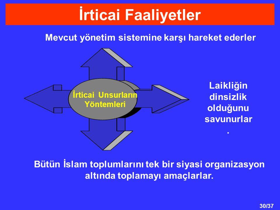 30/37 Mevcut yönetim sistemine karşı hareket ederler Laikliğin dinsizlik olduğunu savunurlar.