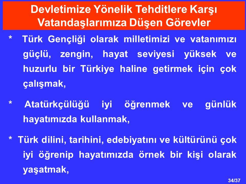 34/37 * Türk Gençliği olarak milletimizi ve vatanımızı güçlü, zengin, hayat seviyesi yüksek ve huzurlu bir Türkiye haline getirmek için çok çalışmak, * Atatürkçülüğü iyi öğrenmek ve günlük hayatımızda kullanmak, * Türk dilini, tarihini, edebiyatını ve kültürünü çok iyi öğrenip hayatımızda örnek bir kişi olarak yaşatmak, Devletimize Yönelik Tehditlere Karşı Vatandaşlarımıza Düşen Görevler