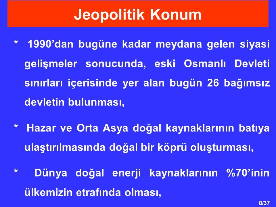 8/37 * 1990'dan bugüne kadar meydana gelen siyasi gelişmeler sonucunda, eski Osmanlı Devleti sınırları içerisinde yer alan bugün 26 bağımsız devletin bulunması, * Hazar ve Orta Asya doğal kaynaklarının batıya ulaştırılmasında doğal bir köprü oluşturması, * Dünya doğal enerji kaynaklarının %70'inin ülkemizin etrafında olması, Jeopolitik Konum