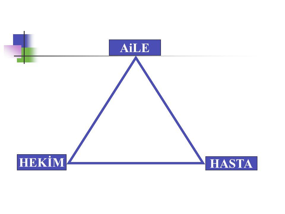 AiLE HASTA HEKİM