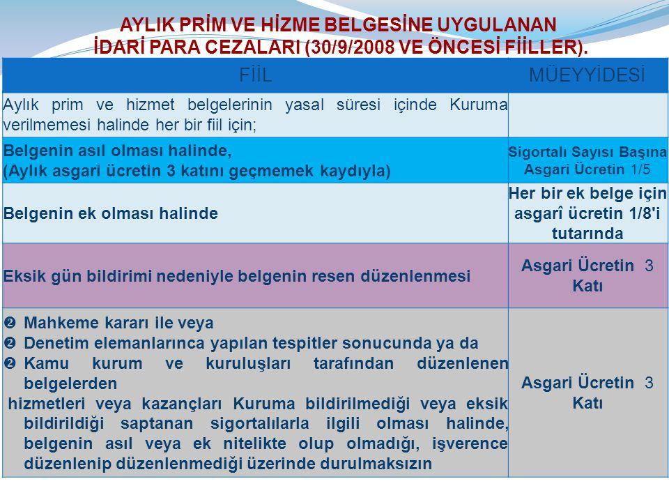AYLIK PRİM VE HİZME BELGESİNE UYGULANAN İDARİ PARA CEZALARI (30/9/2008 VE ÖNCESİ FİİLLER).