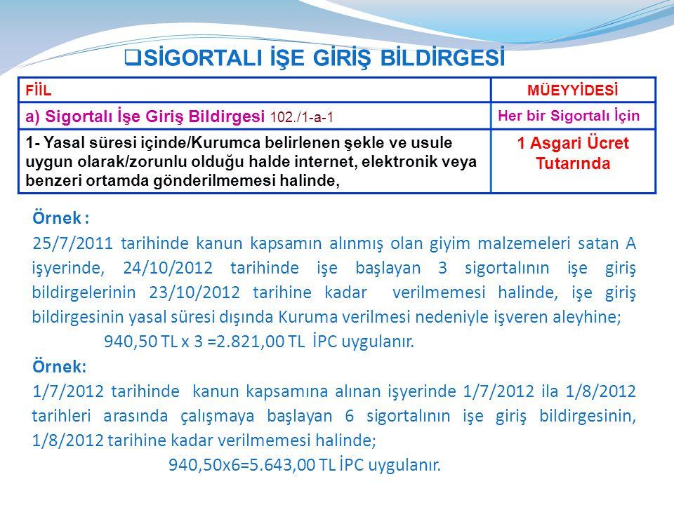 FİİLMÜEYYİDESİ a) Sigortalı İşe Giriş Bildirgesi 102./1-a-1 Her bir Sigortalı İçin 1- Yasal süresi içinde/Kurumca belirlenen şekle ve usule uygun olarak/zorunlu olduğu halde internet, elektronik veya benzeri ortamda gönderilmemesi halinde, 1 Asgari Ücret Tutarında  SİGORTALI İŞE GİRİŞ BİLDİRGESİ Örnek : 25/7/2011 tarihinde kanun kapsamın alınmış olan giyim malzemeleri satan A işyerinde, 24/10/2012 tarihinde işe başlayan 3 sigortalının işe giriş bildirgelerinin 23/10/2012 tarihine kadar verilmemesi halinde, işe giriş bildirgesinin yasal süresi dışında Kuruma verilmesi nedeniyle işveren aleyhine; 940,50 TL x 3 =2.821,00 TL İPC uygulanır.