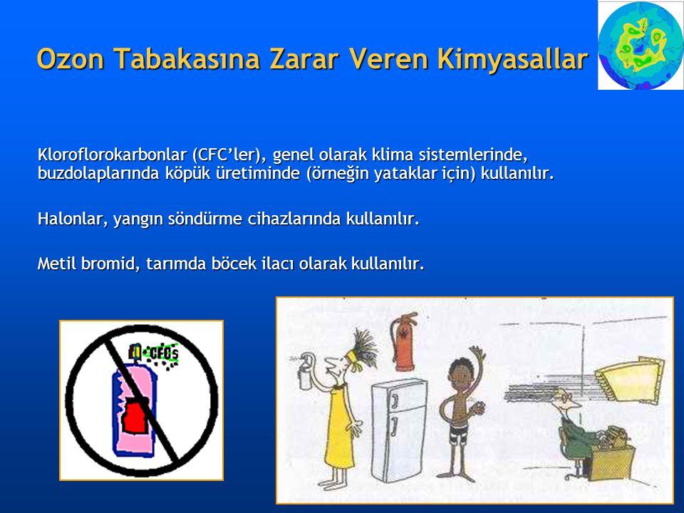 Ozon Tabakasına Zarar Veren Kimyasallar Kloroflorokarbonlar (CFC'ler), genel olarak klima sistemlerinde, buzdolaplarında köpük üretiminde (örneğin yat