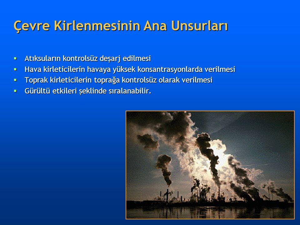 Çevre Kirlenmesinin Ana Unsurları  Atıksuların kontrolsüz deşarj edilmesi  Hava kirleticilerin havaya yüksek konsantrasyonlarda verilmesi  Toprak k