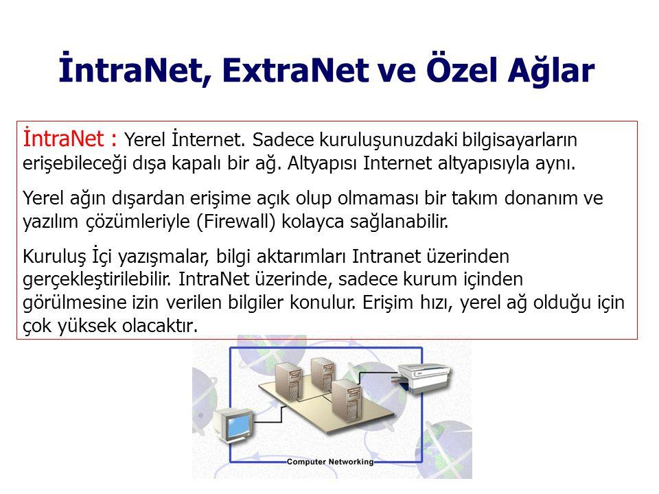 İntraNet, ExtraNet ve Özel Ağlar İntraNet : Yerel İnternet.