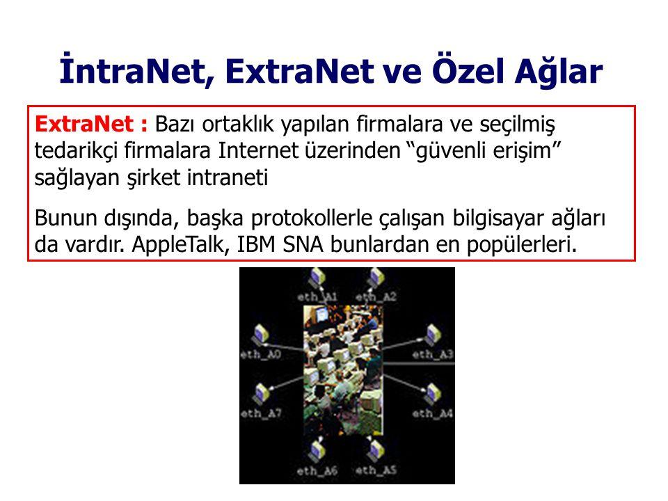 İntraNet, ExtraNet ve Özel Ağlar ExtraNet : Bazı ortaklık yapılan firmalara ve seçilmiş tedarikçi firmalara Internet üzerinden güvenli erişim sağlayan şirket intraneti Bunun dışında, başka protokollerle çalışan bilgisayar ağları da vardır.