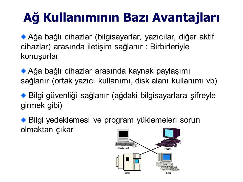Ağ Kullanımının Bazı Avantajları Ağa bağlı cihazlar (bilgisayarlar, yazıcılar, diğer aktif cihazlar) arasında iletişim sağlanır : Birbirleriyle konuşurlar Ağa bağlı cihazlar arasında kaynak paylaşımı sağlanır (ortak yazıcı kullanımı, disk alanı kullanımı vb) Bilgi güvenliği sağlanır (ağdaki bilgisayarlara şifreyle girmek gibi) Bilgi yedeklemesi ve program yüklemeleri sorun olmaktan çıkar
