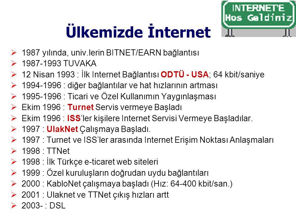 Ülkemizde İnternet  1987 yılında, univ.lerin BITNET/EARN bağlantısı  1987-1993 TUVAKA  12 Nisan 1993 : İlk Internet Bağlantısı ODTÜ - USA; 64 kbit/saniye  1994-1996 : diğer bağlantılar ve hat hızlarının artması  1995-1996 : Ticari ve Özel Kullanımın Yaygınlaşması  Ekim 1996 : Turnet Servis vermeye Başladı  Ekim 1996 : ISS'ler kişilere Internet Servisi Vermeye Başladılar.