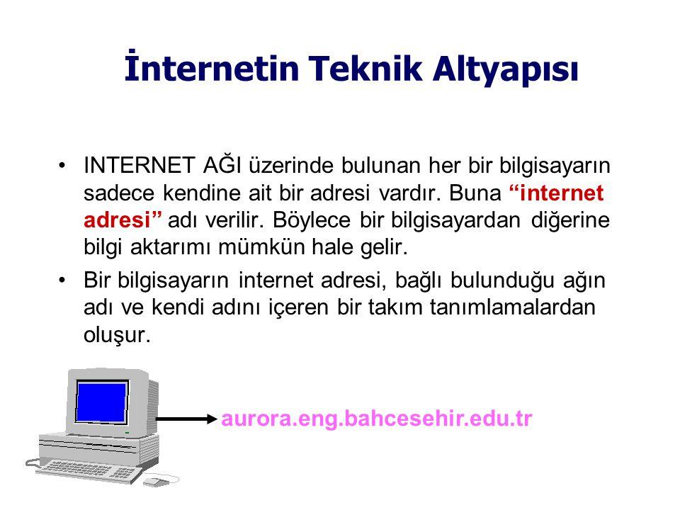 İnternetin Teknik Altyapısı •INTERNET AĞI üzerinde bulunan her bir bilgisayarın sadece kendine ait bir adresi vardır.