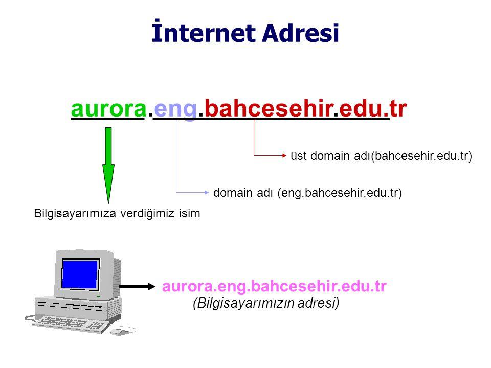 İnternet Adresi aurora.eng.bahcesehir.edu.tr Bilgisayarımıza verdiğimiz isim domain adı (eng.bahcesehir.edu.tr) üst domain adı(bahcesehir.edu.tr) (Bilgisayarımızın adresi)