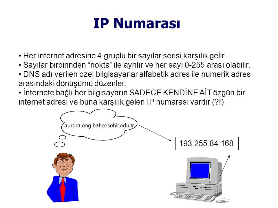 IP Numarası aurora.eng.bahcesehir.edu.tr 193.255.84.168 • Her internet adresine 4 gruplu bir sayılar serisi karşılık gelir.
