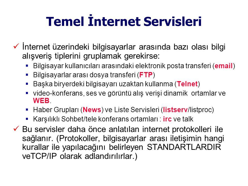 Temel İnternet Servisleri  İnternet üzerindeki bilgisayarlar arasında bazı olası bilgi alışveriş tiplerini gruplamak gerekirse:  Bilgisayar kullanıcıları arasındaki elektronik posta transferi (email)  Bilgisayarlar arası dosya transferi (FTP)  Başka biryerdeki bilgisayarı uzaktan kullanma (Telnet)  video-konferans, ses ve görüntü alış verişi dinamik ortamlar ve WEB.