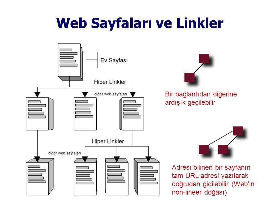 Web Sayfaları ve Linkler Bir bağlantıdan diğerine ardışık geçilebilir Adresi bilinen bir sayfanın tam URL adresi yazılarak doğrudan gidilebilir (Web'in non-lineer doğası)