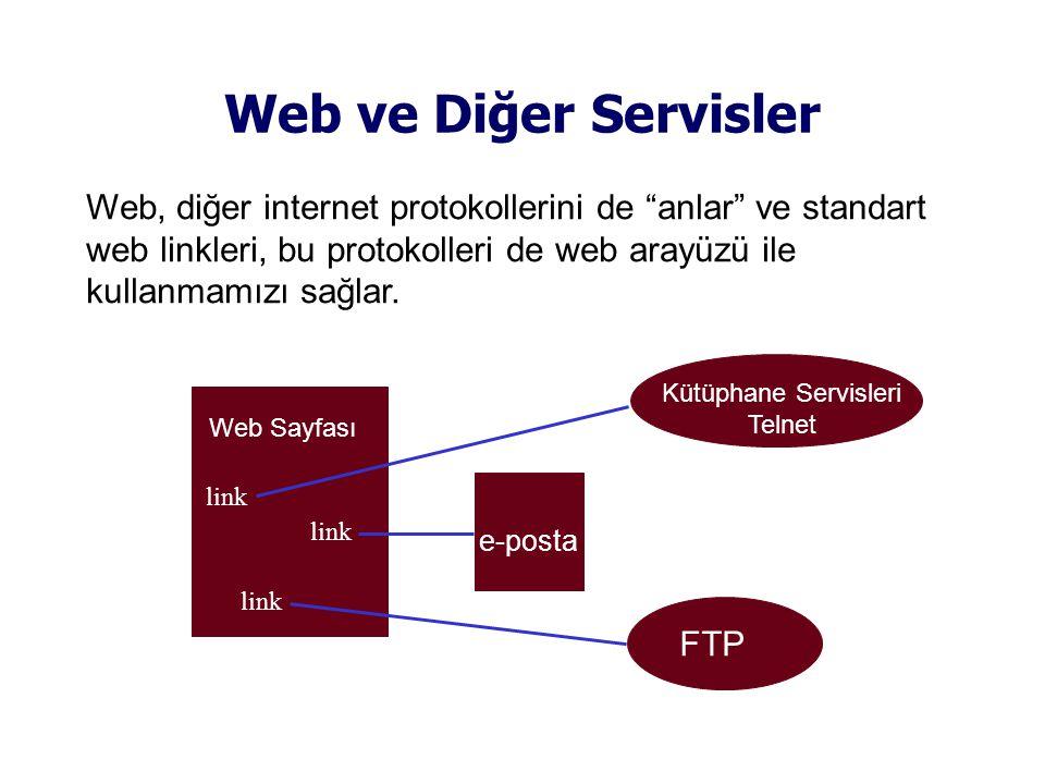 Web ve Diğer Servisler Web, diğer internet protokollerini de anlar ve standart web linkleri, bu protokolleri de web arayüzü ile kullanmamızı sağlar.