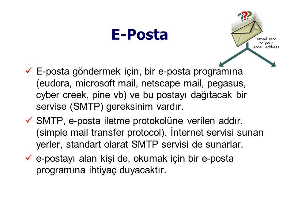 E-Posta  E-posta göndermek için, bir e-posta programına (eudora, microsoft mail, netscape mail, pegasus, cyber creek, pine vb) ve bu postayı dağıtacak bir servise (SMTP) gereksinim vardır.