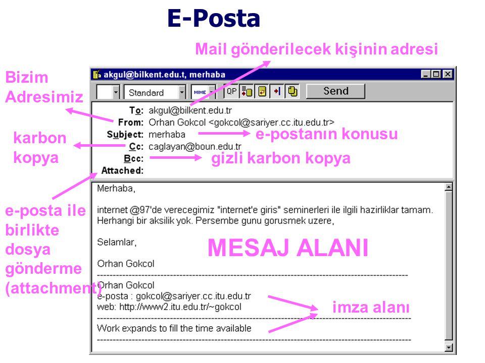 Mail gönderilecek kişinin adresi Bizim Adresimiz e-postanın konusu karbon kopya gizli karbon kopya e-posta ile birlikte dosya gönderme (attachment) imza alanı MESAJ ALANI E-Posta