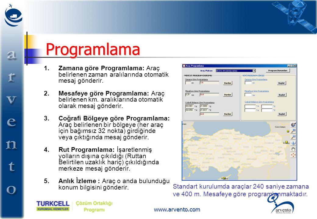 www.arvento.com Programlama 1.Zamana göre Programlama: Araç belirlenen zaman aralılarında otomatik mesaj gönderir. 2.Mesafeye göre Programlama: Araç b