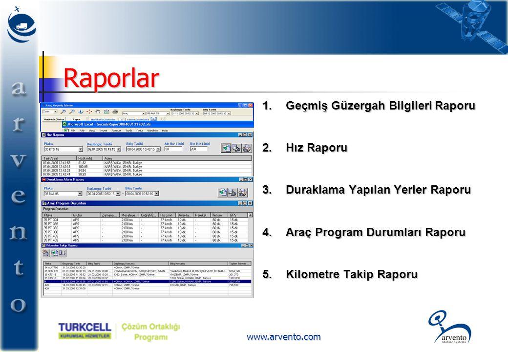www.arvento.com Raporlar 1.Geçmiş Güzergah Bilgileri Raporu 2.Hız Raporu 3.Duraklama Yapılan Yerler Raporu 4.Araç Program Durumları Raporu 5.Kilometre