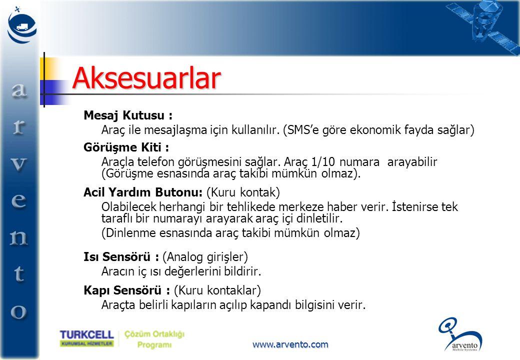www.arvento.com Aksesuarlar Mesaj Kutusu : Araç ile mesajlaşma için kullanılır. (SMS'e göre ekonomik fayda sağlar) Görüşme Kiti : Araçla telefon görüş