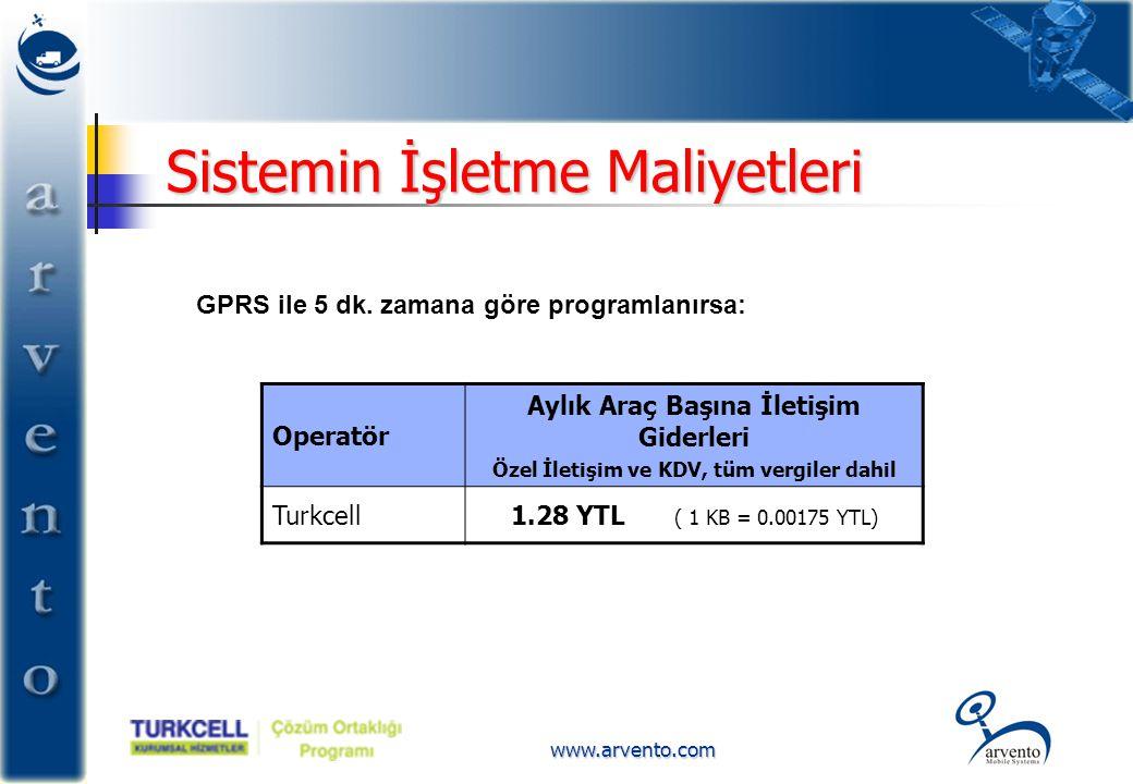 www.arvento.com Sistemin İşletme Maliyetleri GPRS ile 5 dk. zamana göre programlanırsa: Operatör Aylık Araç Başına İletişim Giderleri Özel İletişim ve