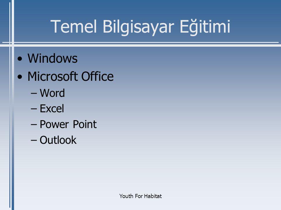 Youth For Habitat Windows •Bilgisayara Giriş •Windows XP'ye Giriş •Dosya ve Klasör İşlemleri •Gelişmiş Ayarlar