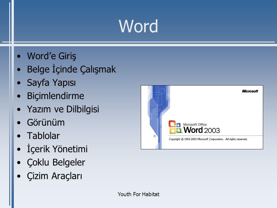 Youth For Habitat Word •Word'e Giriş •Belge İçinde Çalışmak •Sayfa Yapısı •Biçimlendirme •Yazım ve Dilbilgisi •Görünüm •Tablolar •İçerik Yönetimi •Çok