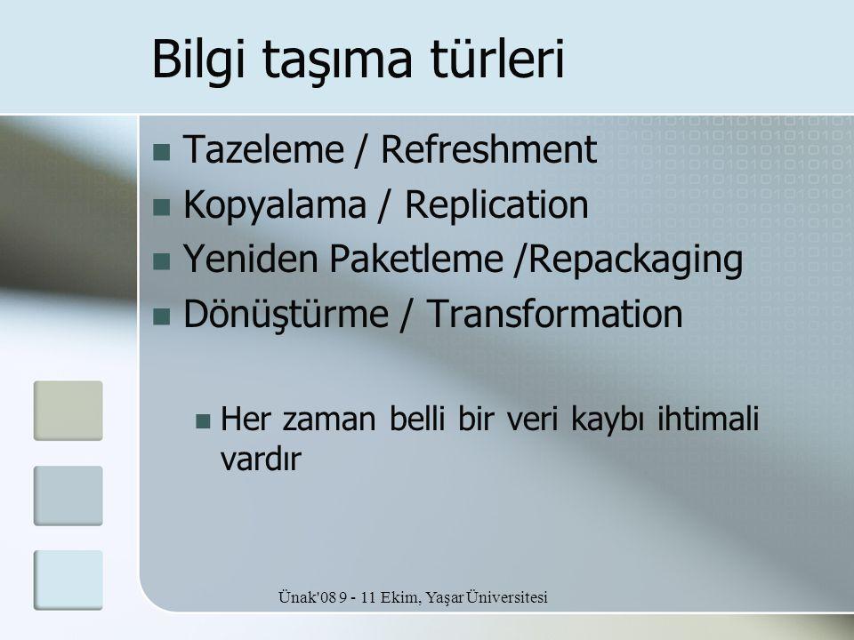 Ünak'08 9 - 11 Ekim, Yaşar Üniversitesi Bilgi taşıma türleri  Tazeleme / Refreshment  Kopyalama / Replication  Yeniden Paketleme /Repackaging  Dön