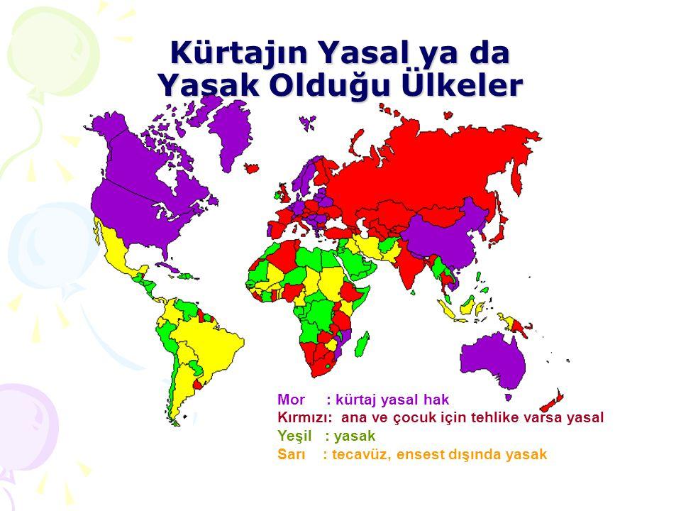 Kürtajın Yasal ya da Yasak Olduğu Ülkeler Mor : kürtaj yasal hak Kırmızı: ana ve çocuk için tehlike varsa yasal Yeşil : yasak Sarı : tecavüz, ensest d