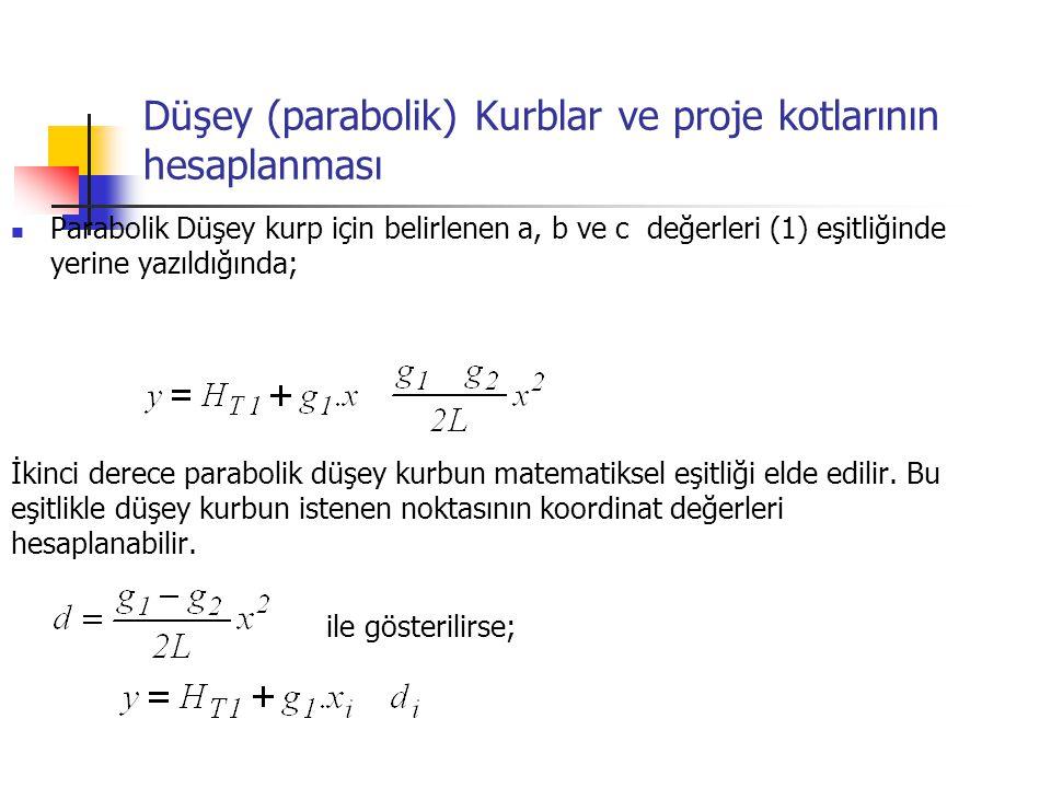 Düşey (parabolik) Kurblar ve proje kotlarının hesaplanması  Parabolik Düşey kurp için belirlenen a, b ve c değerleri (1) eşitliğinde yerine yazıldığında; İkinci derece parabolik düşey kurbun matematiksel eşitliği elde edilir.