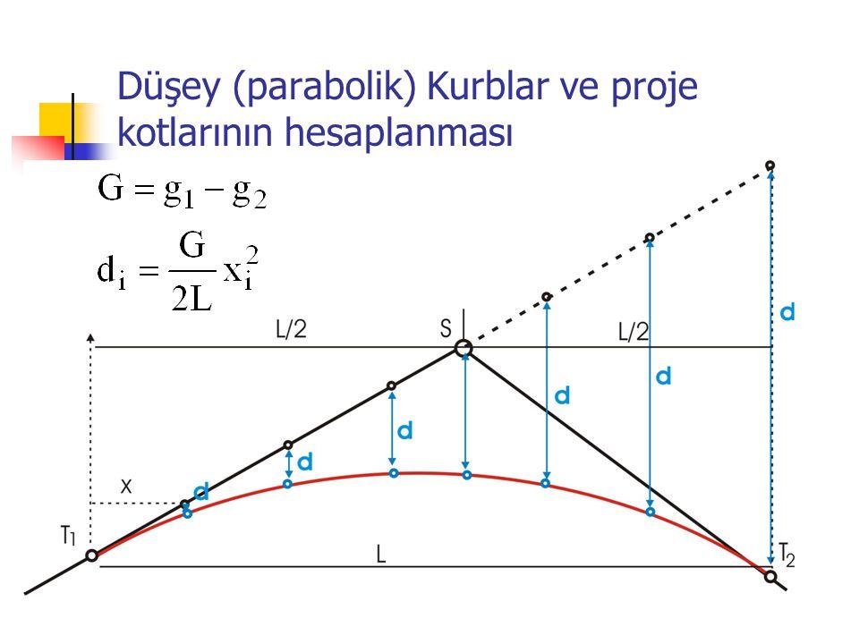 Düşey (parabolik) Kurblar ve proje kotlarının hesaplanması