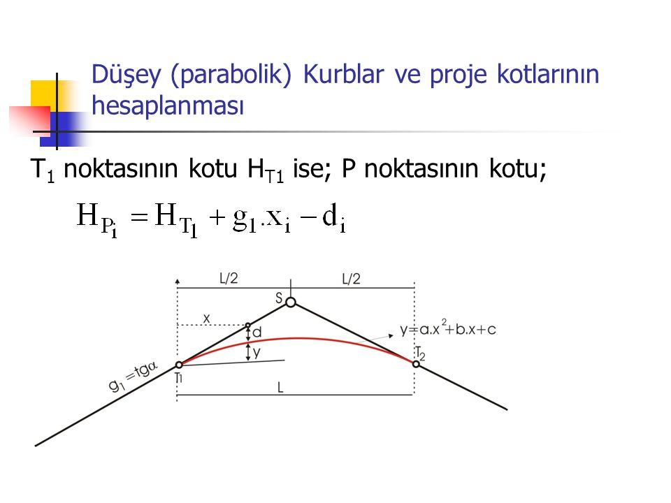 T 1 noktasının kotu H T1 ise; P noktasının kotu;