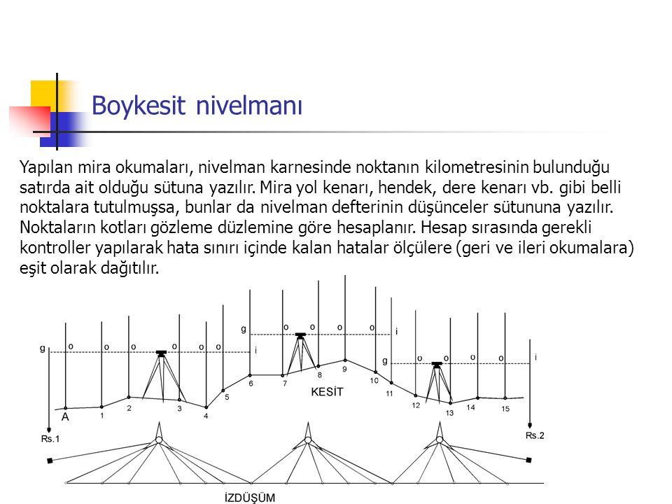 Örnek 2 N.NKilometrelerKotlar A0+000540.00 S1S1 0+825.30574.50 S2S2 1+541.50533.35 V=80km/h g1=0.04180298 g2=-0.057456017 G=g1-g2=0.099258998 (Kapalı) Emniyetli geçiş için için gerekli görüş uzaklığı S=480m 1) S>L için şart sağlanmıyor 2) S<L için şart sağlanıyor.