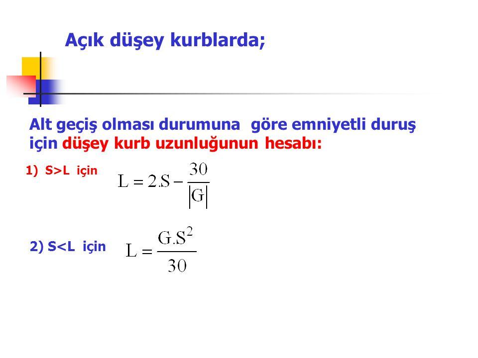 Açık düşey kurblarda; Alt geçiş olması durumuna göre emniyetli duruş için düşey kurb uzunluğunun hesabı: 1) S>L için 2) S<L için